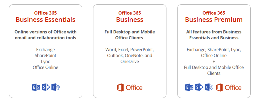 Microsoft Office 2016 (Mac) Download - gigade